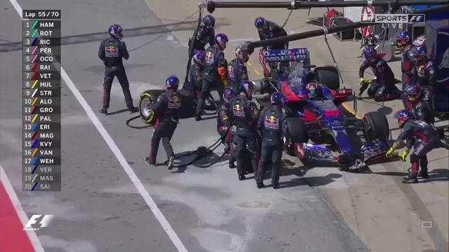 Kanados GP lenktynėse