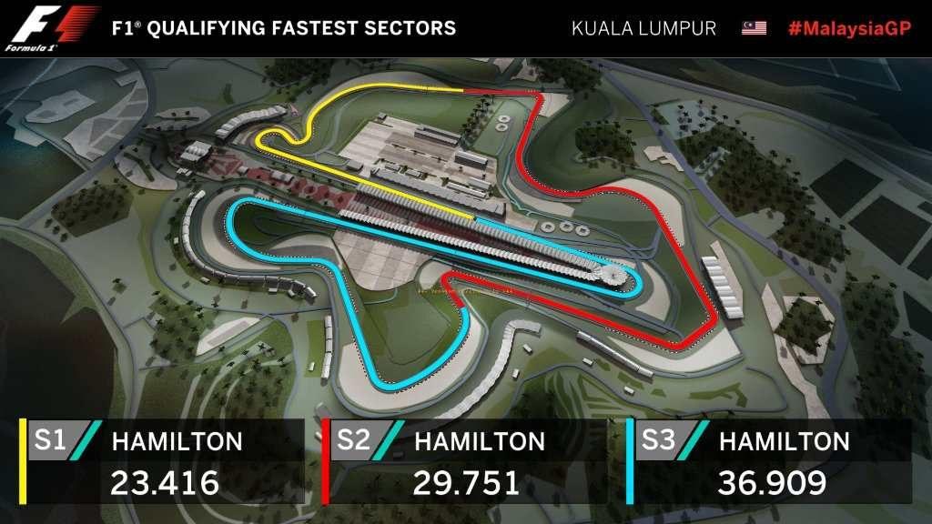 Malaizijos GP kvalifikacijoje