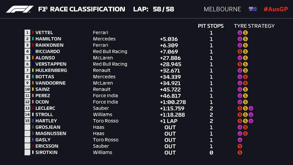 Australijos GP