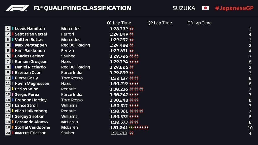 japonijos gp kvalifikacijoje